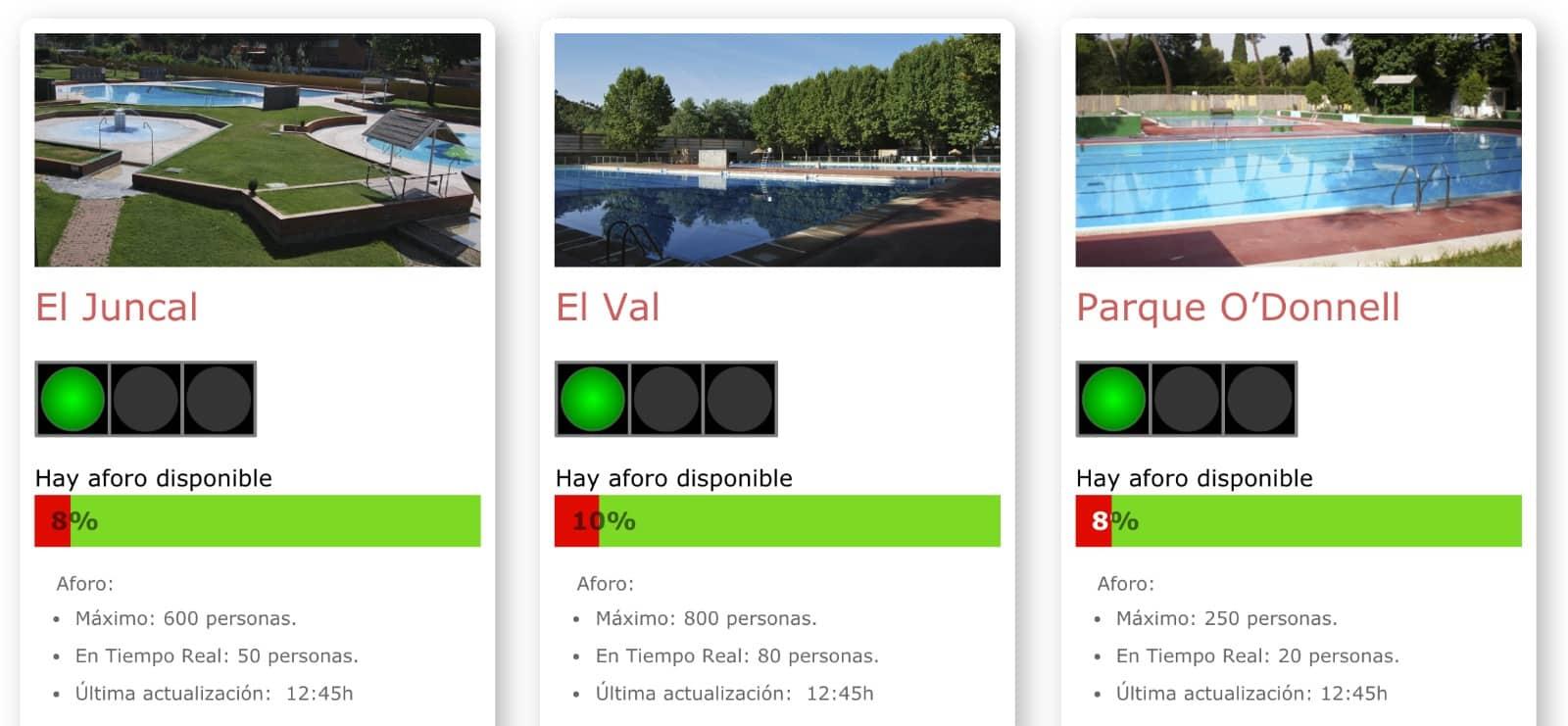 Control aforo piscina Alcalá